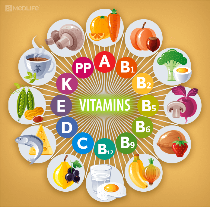 All about Vitamins
