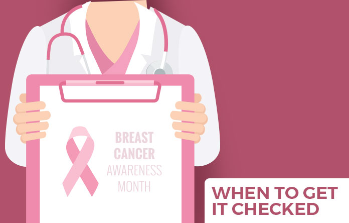 When to Get It Checked